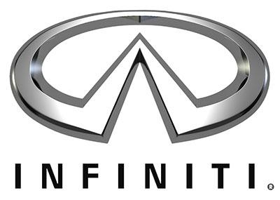 Infiniti Logo Meaning